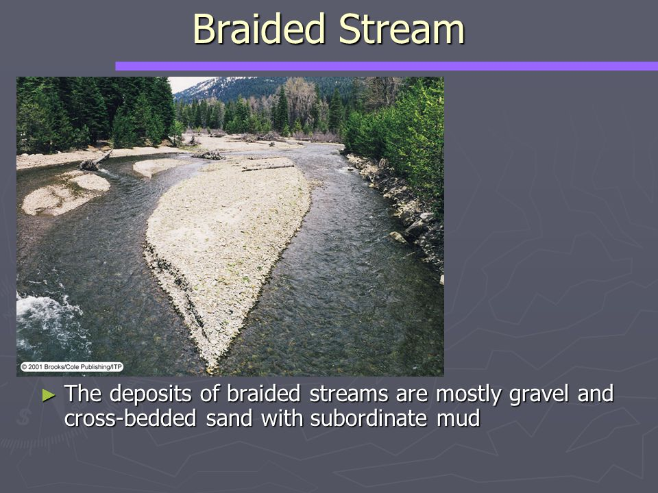 ► The deposits of braided streams are mostly gravel and cross-bedded sand with subordinate mud Braided Stream