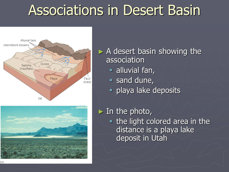 ► A desert basin showing the association  alluvial fan,  sand dune,  playa lake deposits ► In the photo,  the light colored area in the distance i