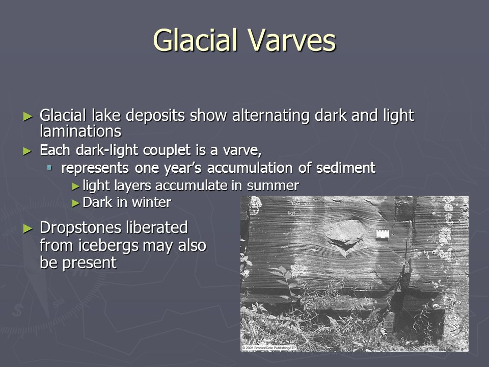 ► Glacial lake deposits show alternating dark and light laminations ► Each dark-light couplet is a varve,  represents one year's accumulation of sedi