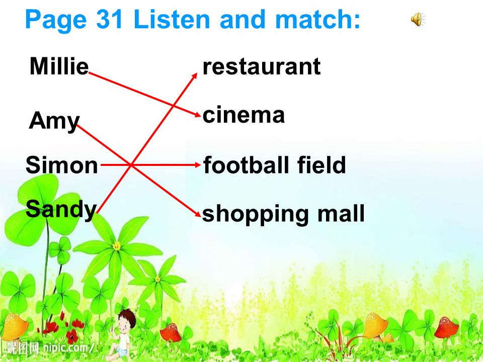 Page 31 Listen and match: Millie Amy Simon Sandy restaurant cinema football field shopping mall