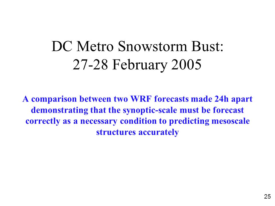 DC Metro Snowstorm Bust: 27-28 February 2005 A comparison between two WRF forecasts made 24h apart demonstrating that the synoptic-scale must be forec