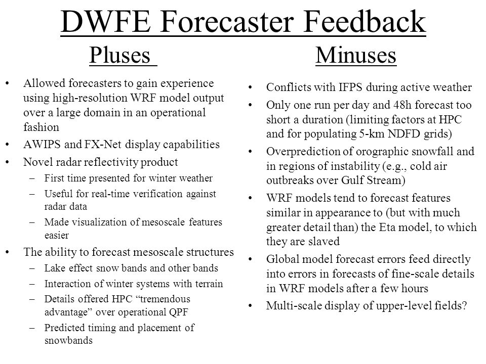 DWFE Forecaster Feedback Pluses Minuses Allowed forecasters to gain experience using high-resolution WRF model output over a large domain in an operat