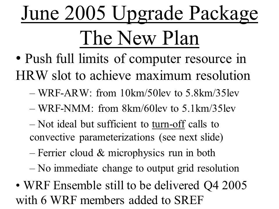 4km WRF Runs vs 12km Eta Similar to new HRW components