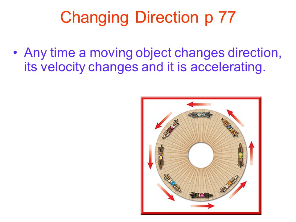 Changing Direction p 77 Acceleration occurs when an object changes its speed, its direction, or both. We now have three terms that have magnitude (siz