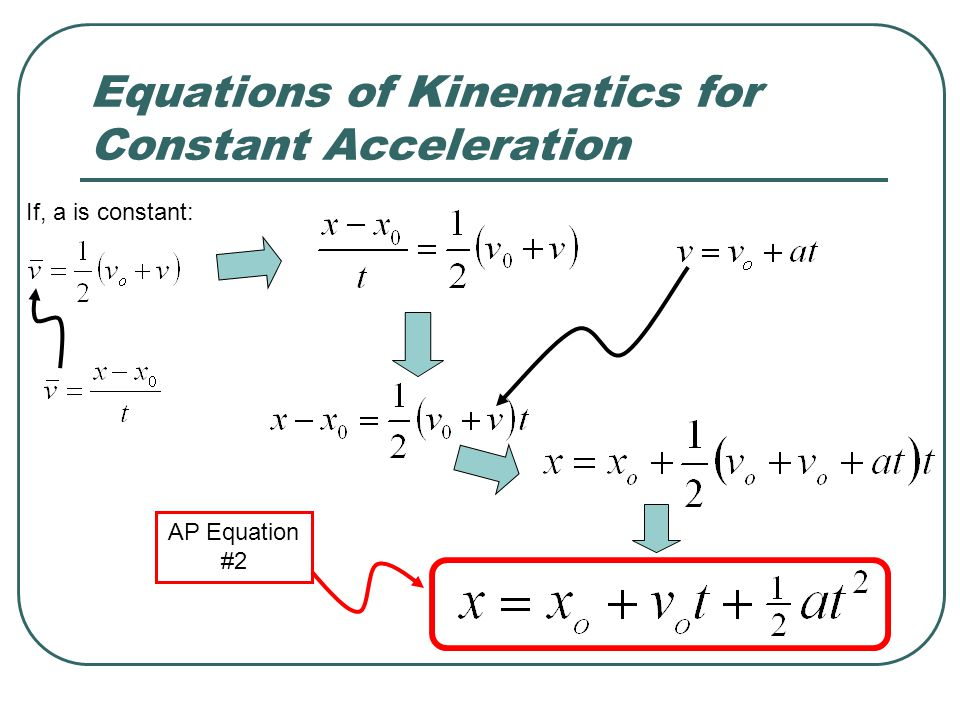 Equations of Kinematics for Constant Acceleration If, a is constant: AP Equation #2