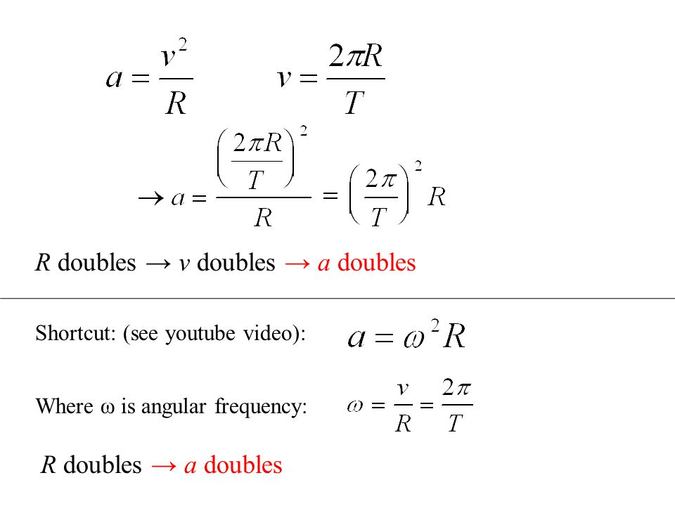 R doubles → v doubles → a doubles Shortcut: (see youtube video): Where ω is angular frequency: R doubles → a doubles
