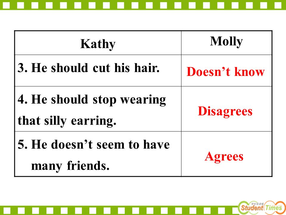 Kathy Molly 3. He should cut his hair. 4. He should stop wearing that silly earring.