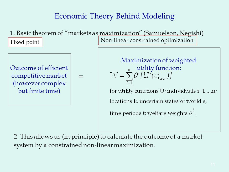 11 Outcome of efficient competitive market (however complex but finite time) Maximization of weighted utility function: Economic Theory Behind Modeling = 1.