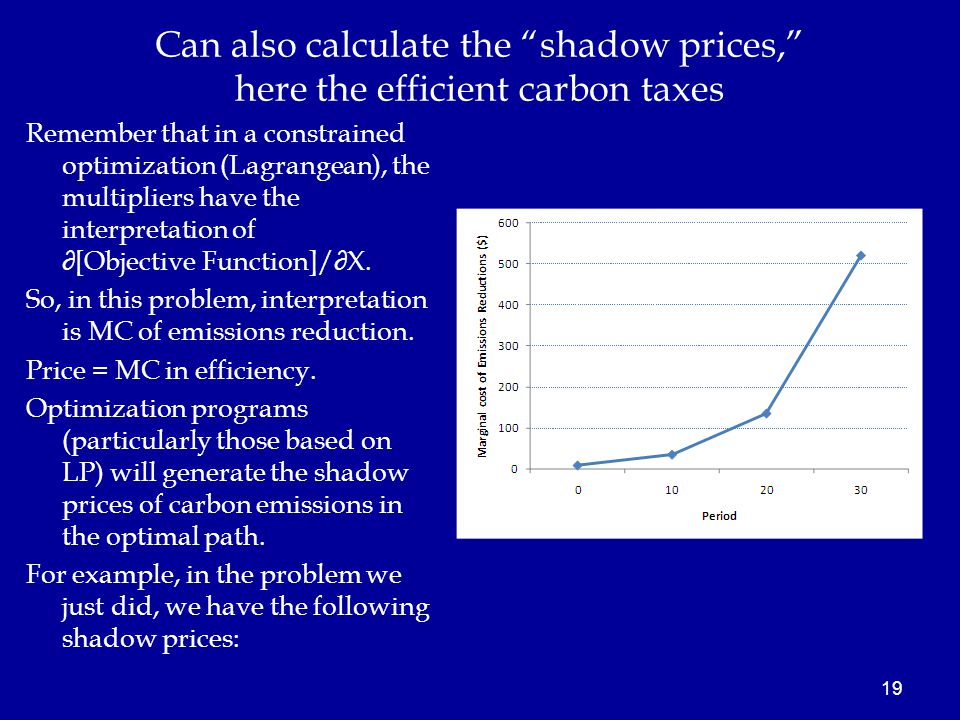 Can also calculate the shadow prices, here the efficient carbon taxes Remember that in a constrained optimization (Lagrangean), the multipliers have the interpretation of ∂[Objective Function]/∂X.