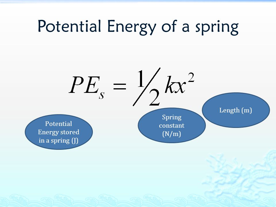 Potential Energy of a spring Potential Energy stored in a spring (J) Spring constant (N/m) Length (m)
