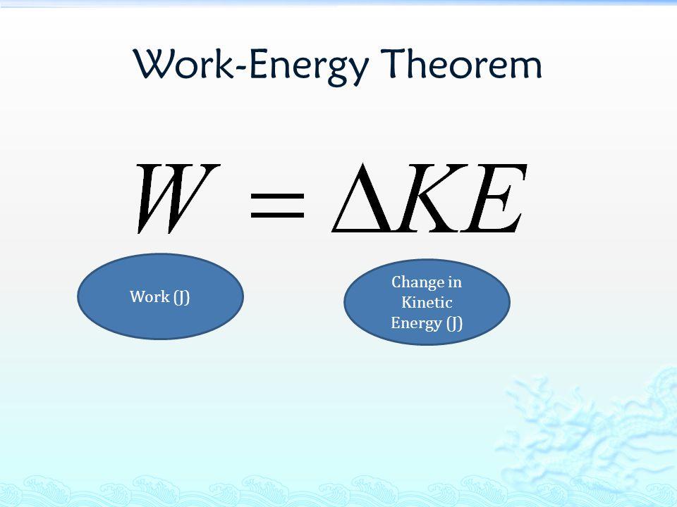 Work-Energy Theorem Work (J) Change in Kinetic Energy (J)