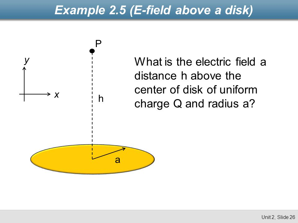 Example 2.5 (E-field above a disk) Unit 2, Slide 26 a h P What is the electric field a distance h above the center of disk of uniform charge Q and rad