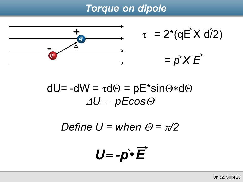 Torque on dipole Unit 2, Slide 28 q q -+   = 2*(qE X d/2) = p X E dU= -dW =  d  = pE*sin  d   U  pEcos  Define U = when  =  /2 U  -p E 