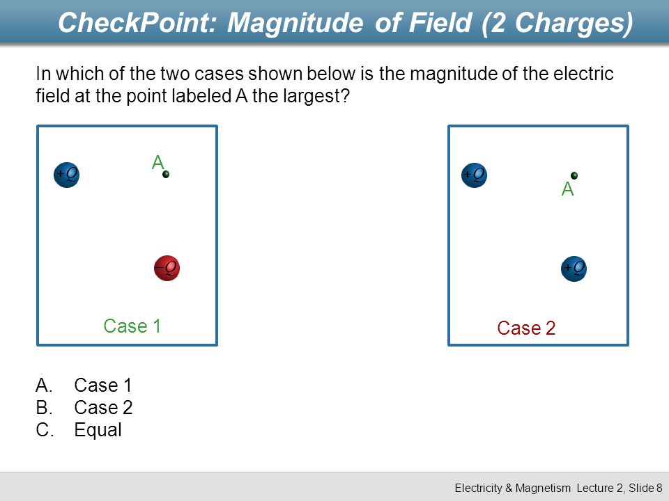CheckPoint: Magnitude of Field (2 Charges) Electricity & Magnetism Lecture 2, Slide 8 In which of the two cases shown below is the magnitude of the el