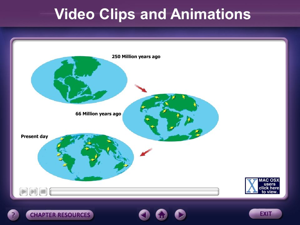 Click image to play movie Video Clips and Animations Click here to view the next video clip.