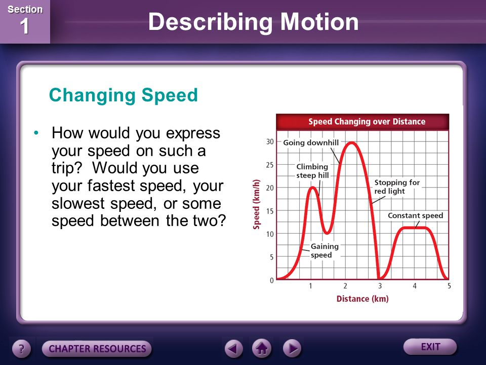 Section 1 Section 1 Describing Motion Usually speed is not constant. Changing Speed Think about riding a bicycle for a distance of 5 km, as shown.