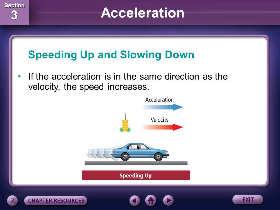 Section 3 Section 3 Acceleration Speeding Up and Slowing Down When you think of acceleration, you probably think of something speeding up. However, an