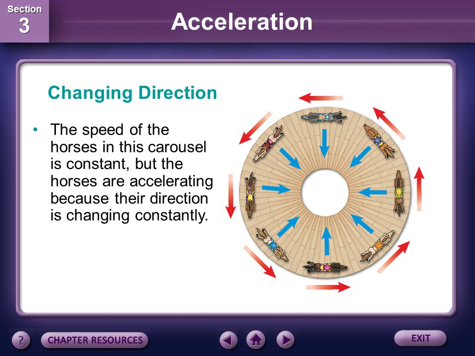 Section 3 Section 3 Acceleration Motion in Two Dimensions When an object changes direction, it is accelerating. Most objects do not move in only in st