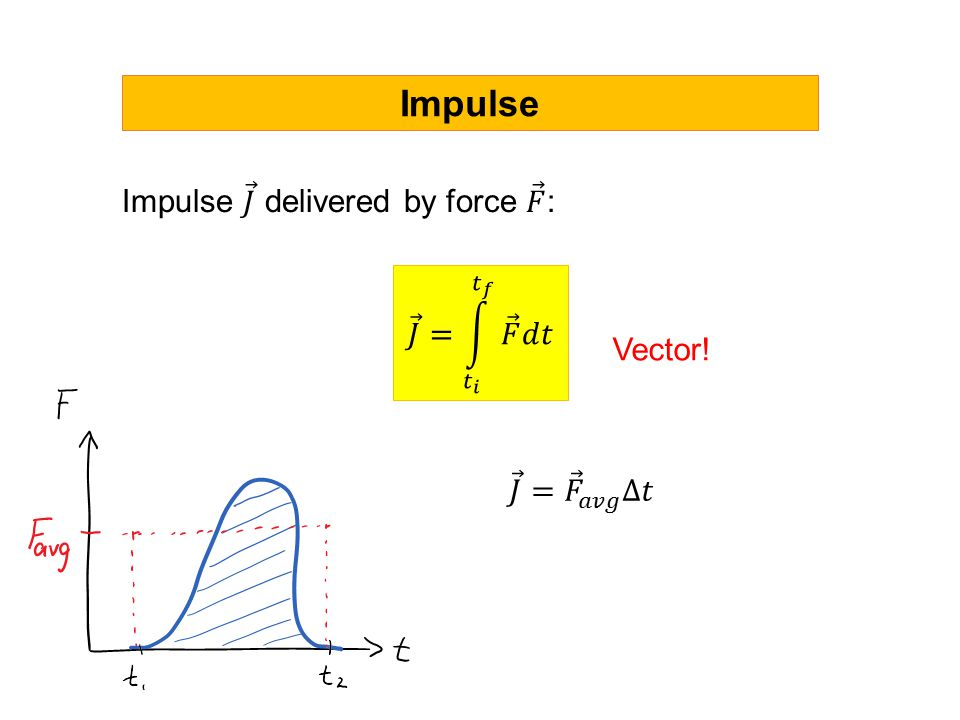 Change in momentum and impulse Integrate: