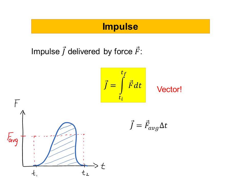 Impulse Vector!