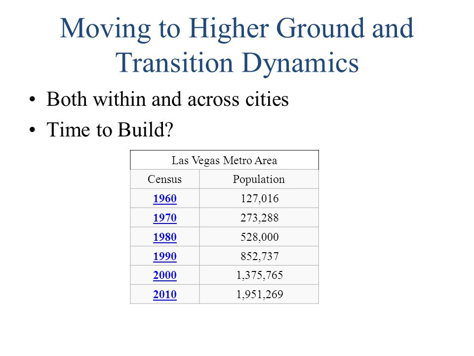 Moving to Higher Ground and Transition Dynamics Both within and across cities Time to Build? Las Vegas Metro Area CensusPopulation 1960127,016 1970273