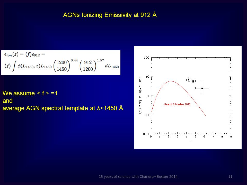 15 years of science with Chandra– Boston 201411 AGNs Ionizing Emissivity at 912 Å We assume =1 and average AGN spectral template at λ<1450 Å