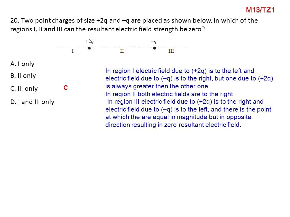 20. Two point charges of size +2q and –q are placed as shown below. In which of the regions I, II and III can the resultant electric field strength be