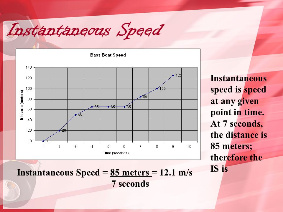 Instantaneous Speed Instantaneous speed is speed at any given point in time.