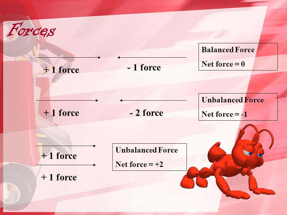Forces + 1 force - 1 force Balanced Force Net force = 0 + 1 force- 2 force Unbalanced Force Net force = -1 + 1 force Unbalanced Force Net force = +2
