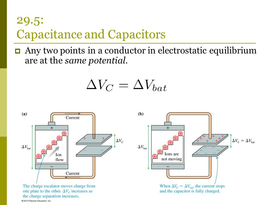  Any two points in a conductor in electrostatic equilibrium are at the same potential.