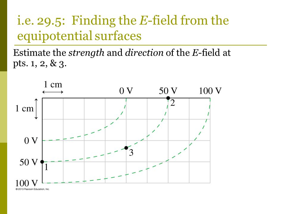 Estimate the strength and direction of the E-field at pts.