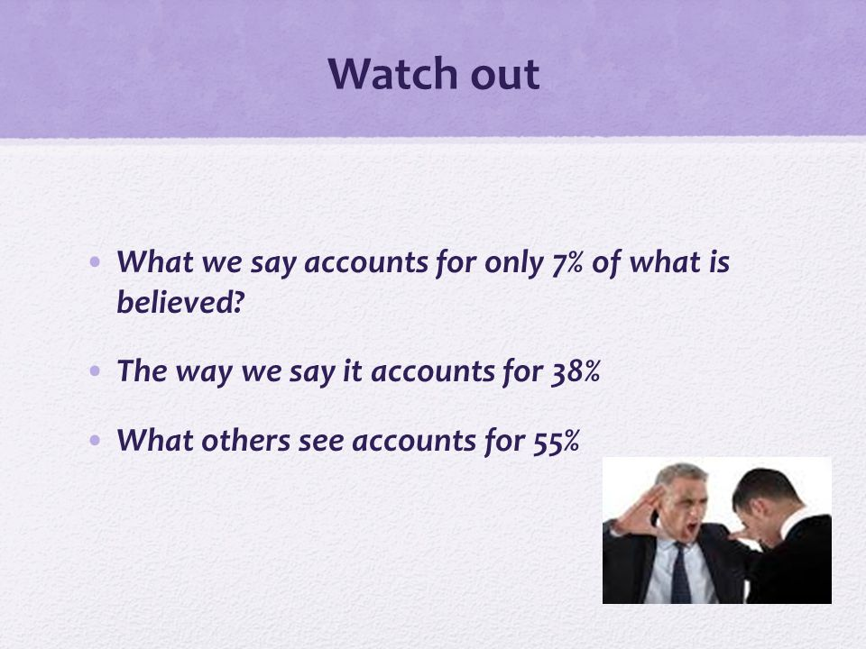 Watch out What we say accounts for only 7% of what is believed.
