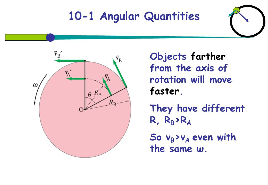 10-1 Angular Quantities Objects farther from the axis of rotation will move faster.