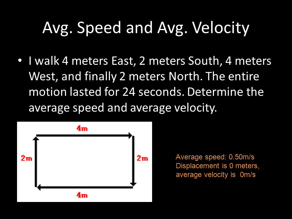 Avg. Speed and Avg. Velocity I walk 4 meters East, 2 meters South, 4 meters West, and finally 2 meters North. The entire motion lasted for 24 seconds.