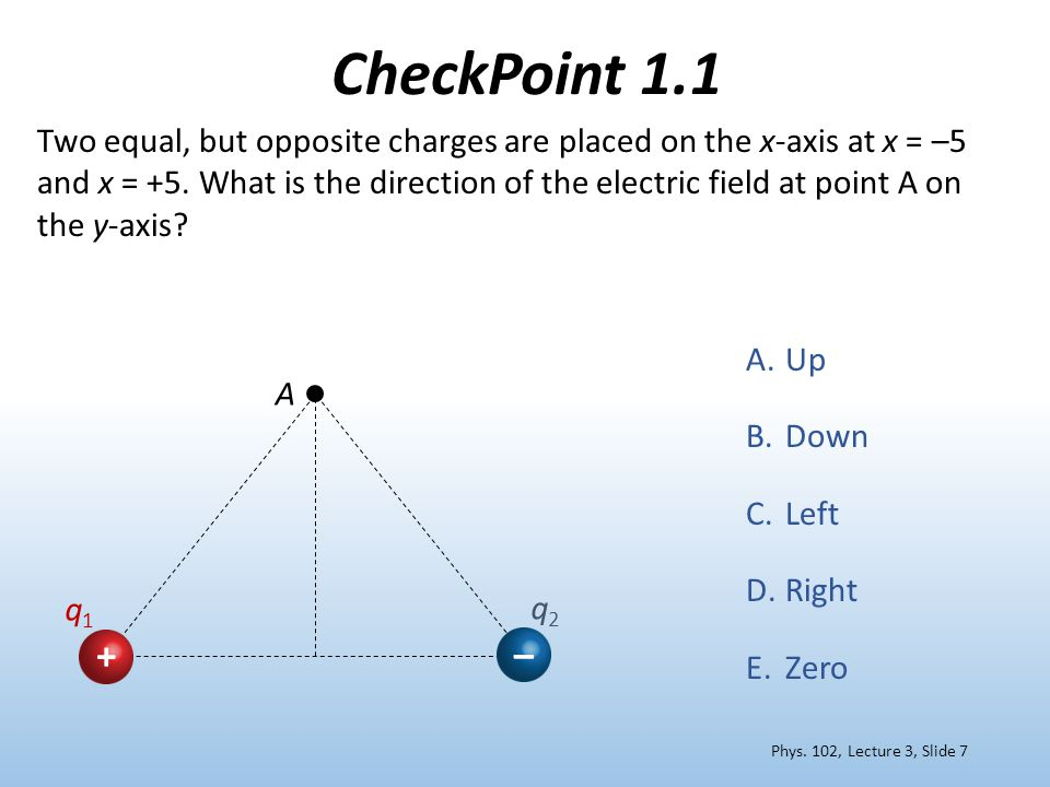 CheckPoint 1.1 A.Up B.Down C.Left D.Right E.Zero q1q1 q2q2 + – A Two equal, but opposite charges are placed on the x-axis at x = –5 and x = +5.