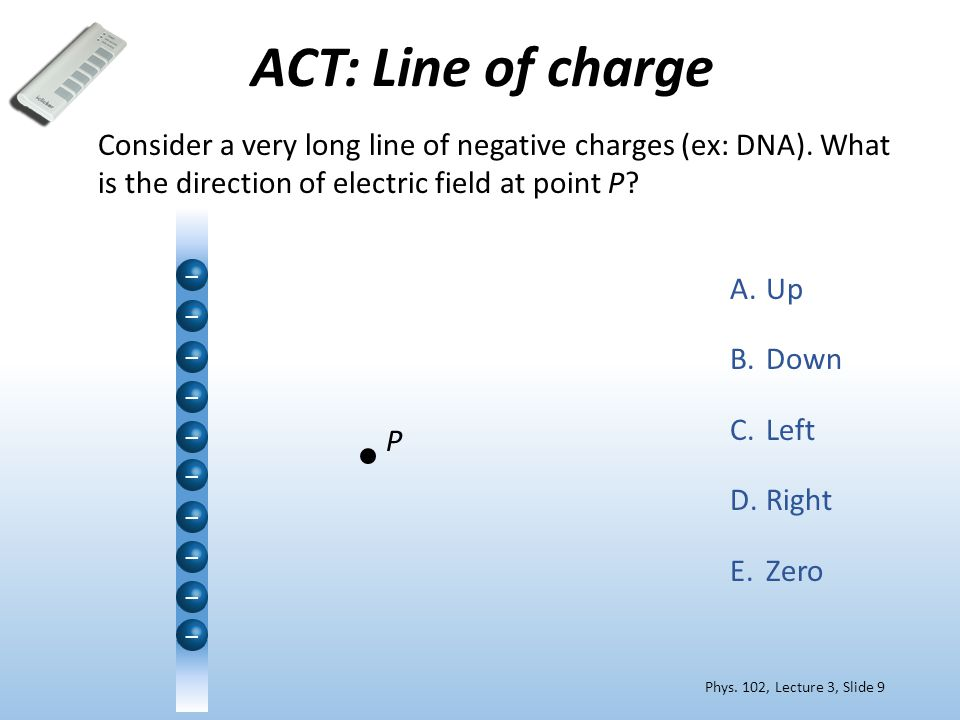 ACT: Line of charge Consider a very long line of negative charges (ex: DNA).