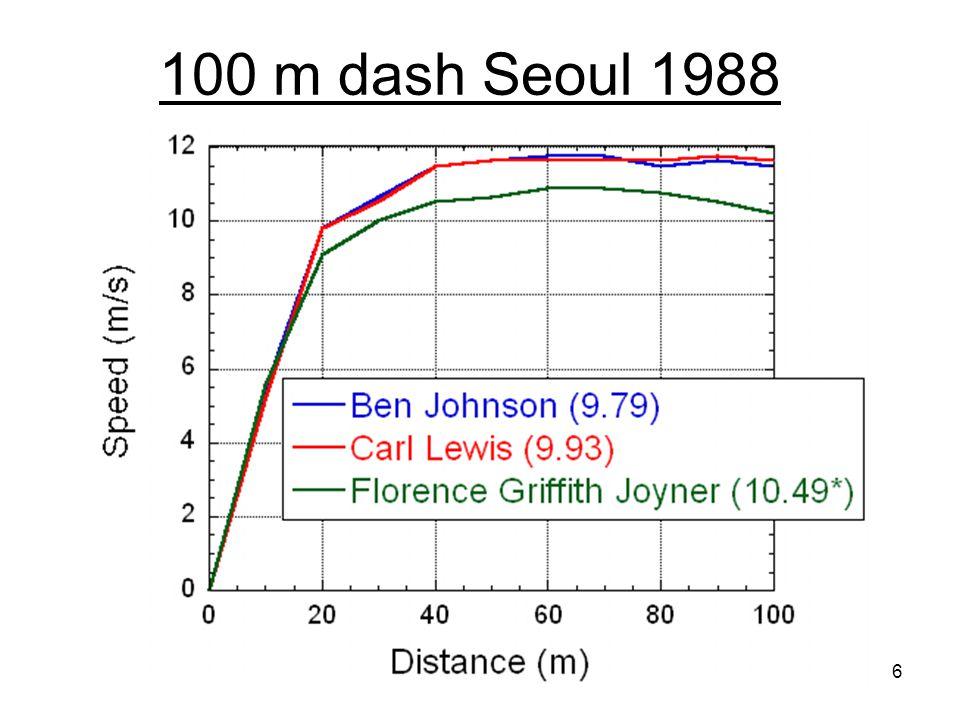 100 m dash Seoul 1988 6