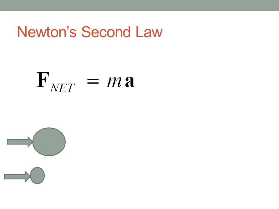 Newton's Second Law in Component Form Force and acceleration are vectors, which can be broken into components.