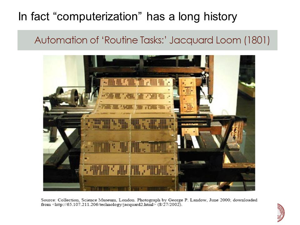 "Nick Bloom, Stanford University, Labor Topics, 2015 In fact ""computerization"" has a long history 22"