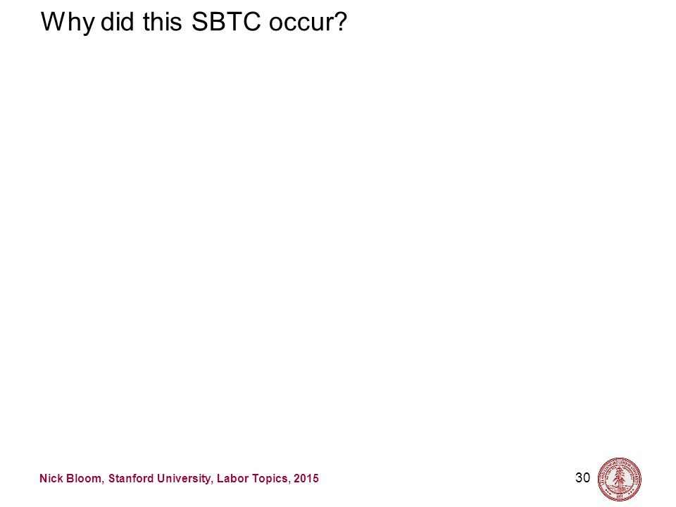 Nick Bloom, Stanford University, Labor Topics, 2015 30 Why did this SBTC occur?
