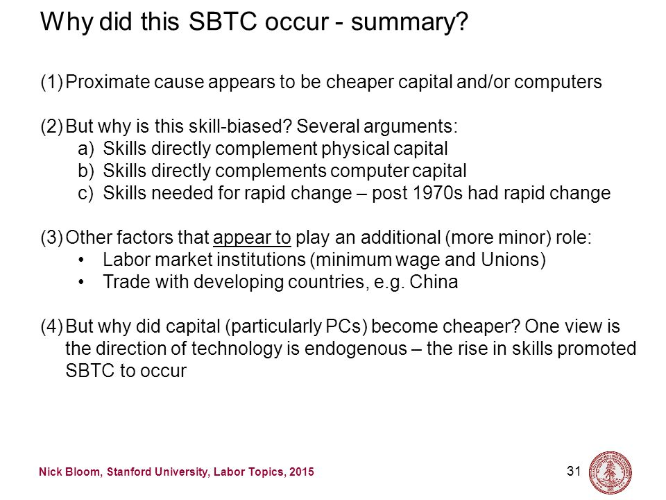 Nick Bloom, Stanford University, Labor Topics, 2015 31 Why did this SBTC occur - summary? (1)Proximate cause appears to be cheaper capital and/or comp