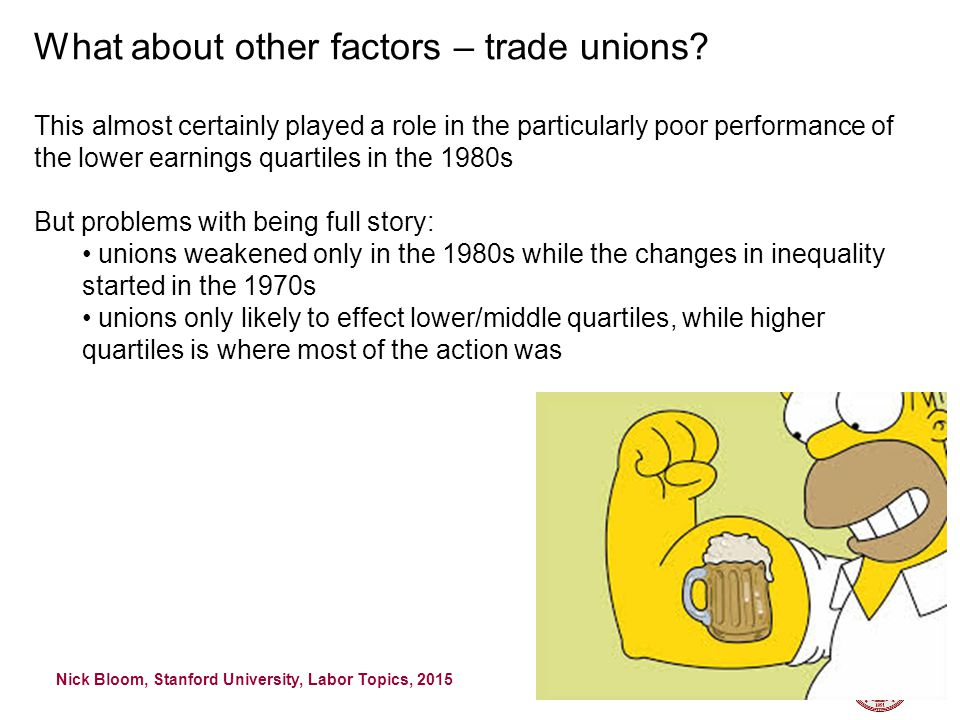 Nick Bloom, Stanford University, Labor Topics, 2015 45 What about other factors – trade unions.