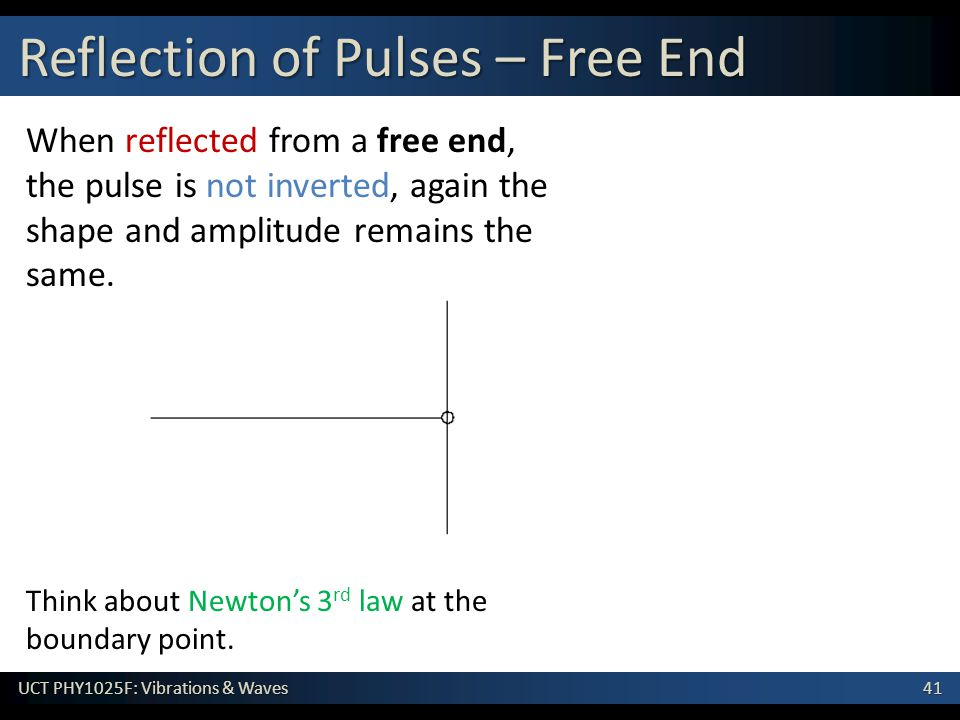 41 UCT PHY1025F: Vibrations & Waves When reflected from a free end, the pulse is not inverted, again the shape and amplitude remains the same. Reflect