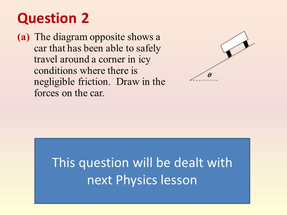Question 2 (a) The diagram opposite shows a car that has been able to safely travel around a corner in icy conditions where there is negligible fricti