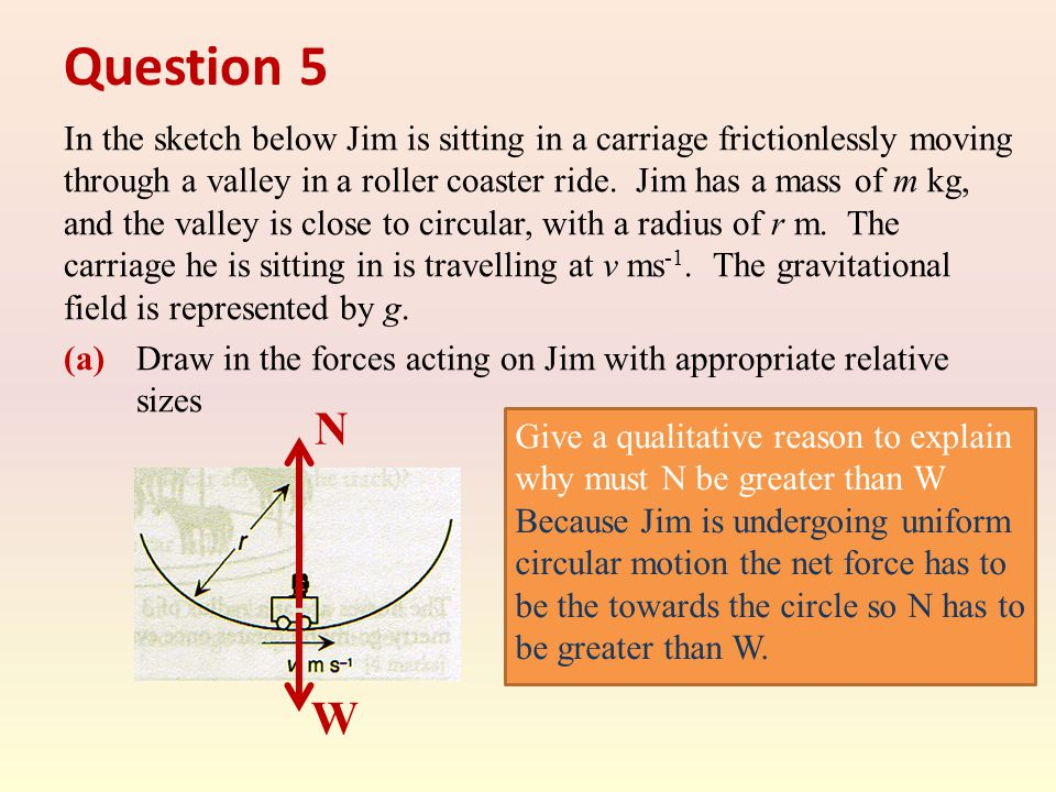 Question 5 In the sketch below Jim is sitting in a carriage frictionlessly moving through a valley in a roller coaster ride. Jim has a mass of m kg, a
