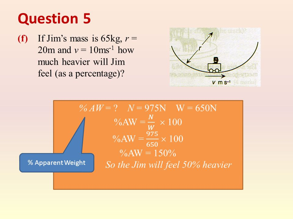 Question 5 (f) If Jim's mass is 65kg, r = 20m and v = 10ms -1 how much heavier will Jim feel (as a percentage)? % Apparent Weight