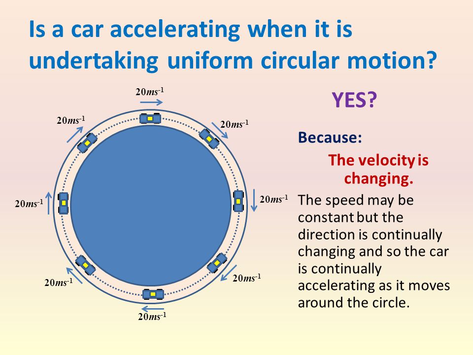 Is a car accelerating when it is undertaking uniform circular motion.