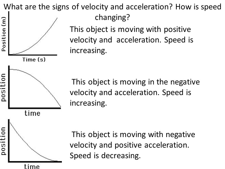 What are the signs of velocity and acceleration? How is speed changing? This object is moving with positive velocity and acceleration. Speed is increa