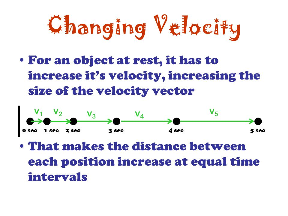 For an object at rest, it has to increase it's velocity, increasing the size of the velocity vector That makes the distance between each position increase at equal time intervals v1v1 v2v2 v3v3 v4v4 v5v5 Changing Velocity 0 sec1 sec2 sec3 sec4 sec5 sec