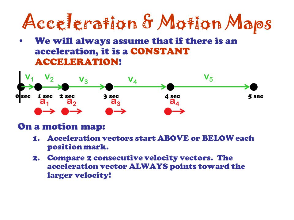 Acceleration & Motion Maps We will always assume that if there is an acceleration, it is a CONSTANT ACCELERATION! On a motion map: 1.Acceleration vect